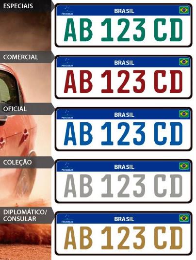 Motos nova placa unificada pelo Mercosul