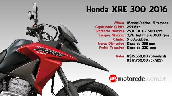 Ficha tecnica Honda XRE 300 2016