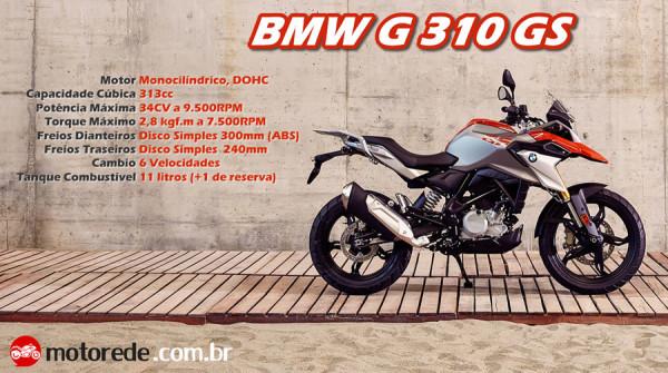 Vídeo nova BMW G 310 GS