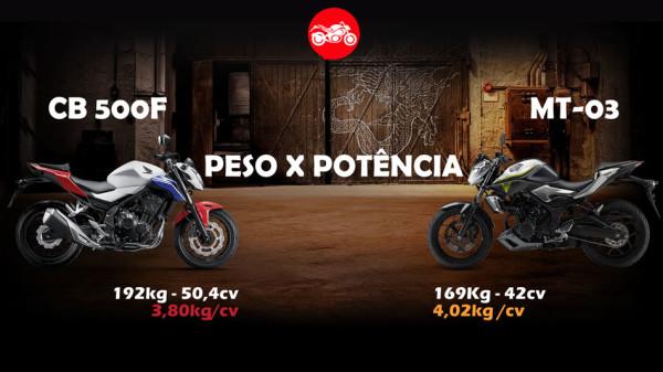 MT-03 ou CB 500F Comparativo Peso x Potência