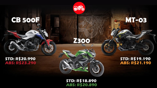 MT-03 ou CB 500F Comparativo Preço