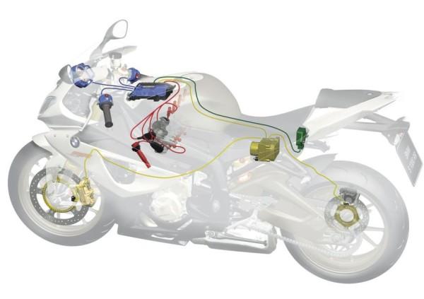 Freios ABS Obrigatórios para motos em 2016