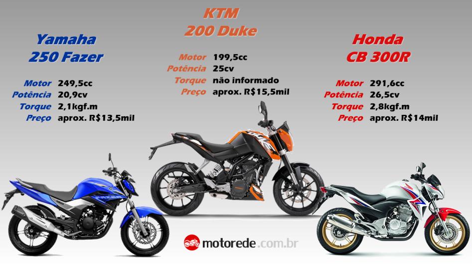 V 237 Deo Compara 231 227 O Ktm 200 Duke Brasil Cb 300r E Fazer 250