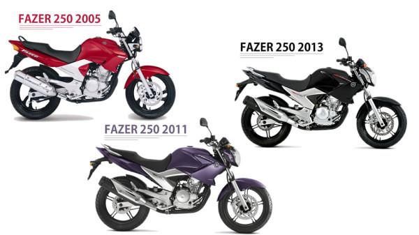 Fazer Gerações 2005 2011 e 2013