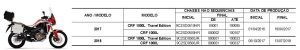 Recall CRF 1000L Africa Twin