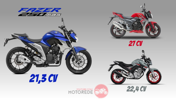 fazer250-vs-cb-twister-vs-next300