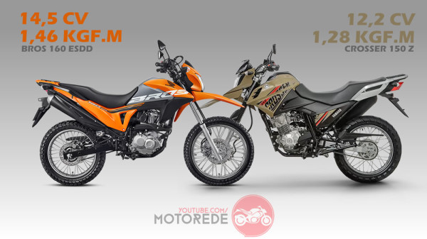 bros-160-vs-crosser150-potencia