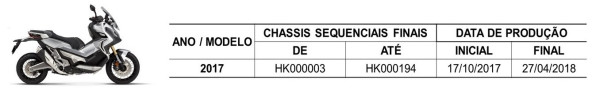 Recall-X-ADV-Chassis