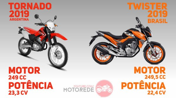 COMPARATIVO-TORNADO-X-TWISTER