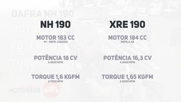 Dafra-NH-190-05-Comparativo-XRE190