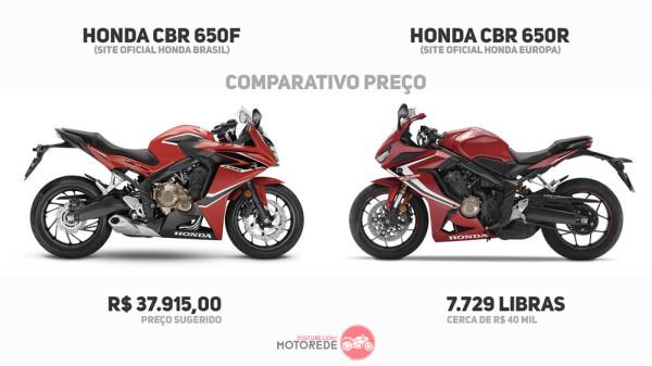 cbr650r vs cbr650f comparativo preco