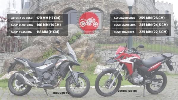xre300-vs-cb500x-08-altura-solo