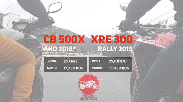 xre300-vs-cb500x-18-Consumo