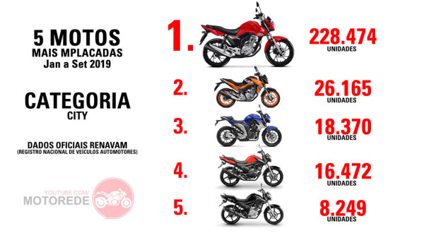 5 Motos Mais Vendidas de 2019 Categoria City