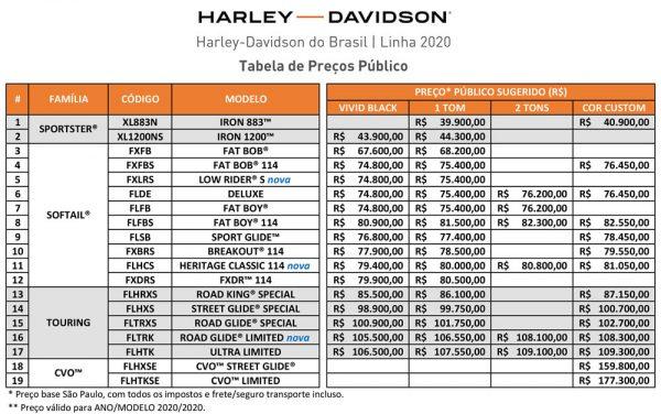 Tabela-Preco-Harley-Davidson-Brasil