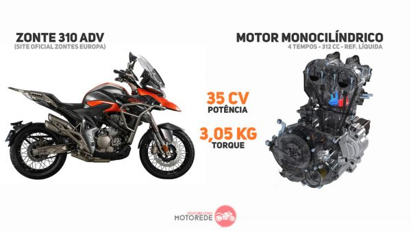 Zontes-310ADV-Brasil-06-motor