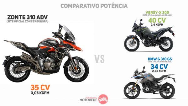 Zontes-310ADV-Brasil-07-comparativo