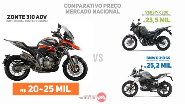 Zontes-310ADV-Brasil-13-comparativo-preco