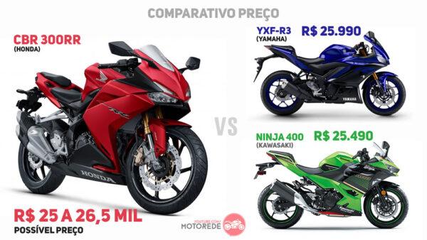 CBR300RR-vs-R3-vs-NINJA400-PRECO