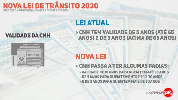 nova-lei-transito-2020-motos-05-validade-cnh