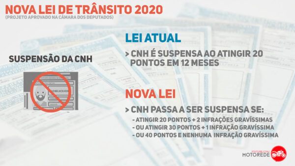 nova-lei-transito-2020-motos-06-suspensao-cnh