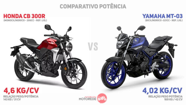 cb300r-vs-mt03-08