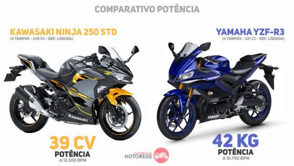 ninja250-2021-07-vs-R3