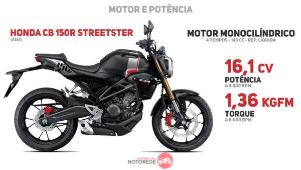 cb150r-streetster-03