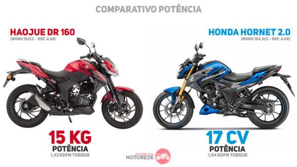 honda-hornet-20-06