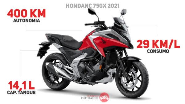 NC750X-2021-03-consumo