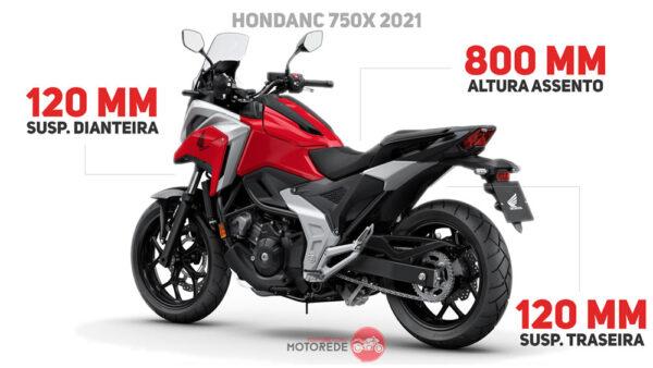 NC750X-2021-06