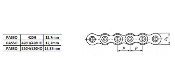 diferenca-correntes-moto-02-passo