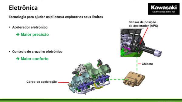 zx10r-2022-brasil-09