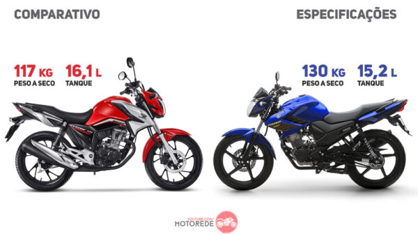 CG160-vs-FAZER150-06-Specs
